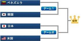 09WBC_final_1.JPG