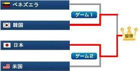 09WBC_final_end.JPG
